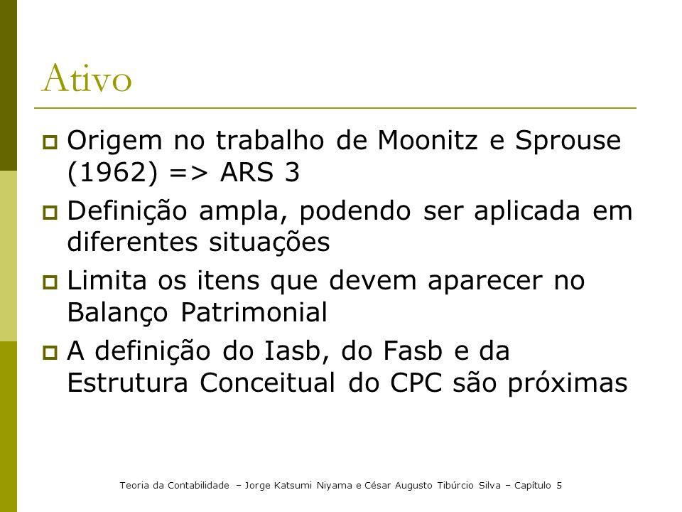Ativo Origem no trabalho de Moonitz e Sprouse (1962) => ARS 3 Definição ampla, podendo ser aplicada em diferentes situações Limita os itens que devem