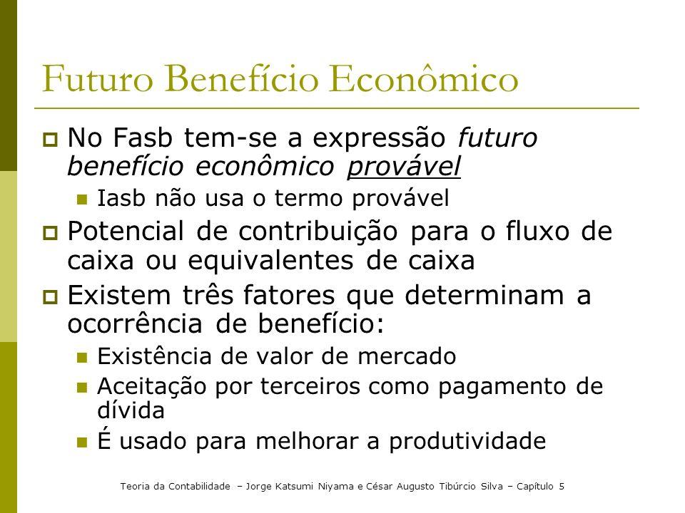 Futuro Benefício Econômico No Fasb tem-se a expressão futuro benefício econômico provável Iasb não usa o termo provável Potencial de contribuição para
