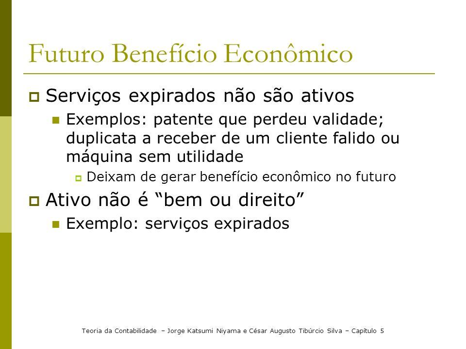 Futuro Benefício Econômico Serviços expirados não são ativos Exemplos: patente que perdeu validade; duplicata a receber de um cliente falido ou máquin
