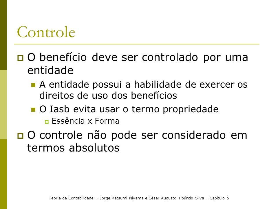 Controle O benefício deve ser controlado por uma entidade A entidade possui a habilidade de exercer os direitos de uso dos benefícios O Iasb evita usa