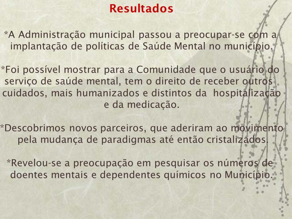 Resultados *A Administração municipal passou a preocupar-se com a implantação de políticas de Saúde Mental no município.