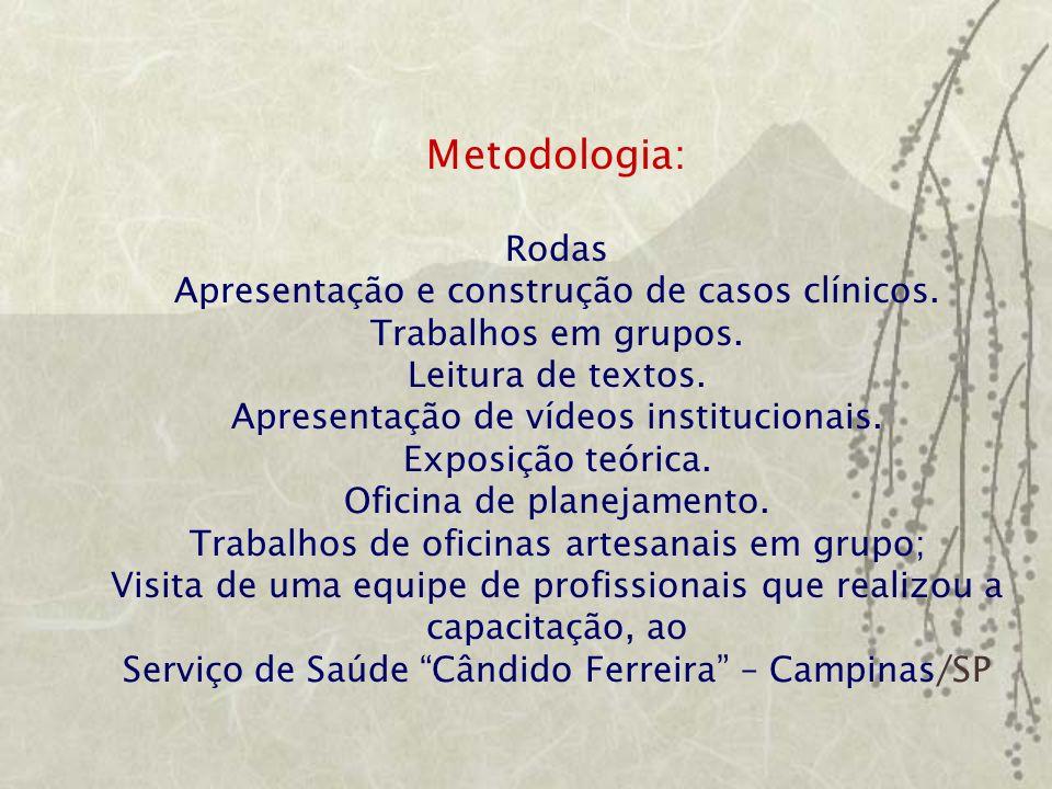 Metodologia: Rodas Apresentação e construção de casos clínicos. Trabalhos em grupos. Leitura de textos. Apresentação de vídeos institucionais. Exposiç