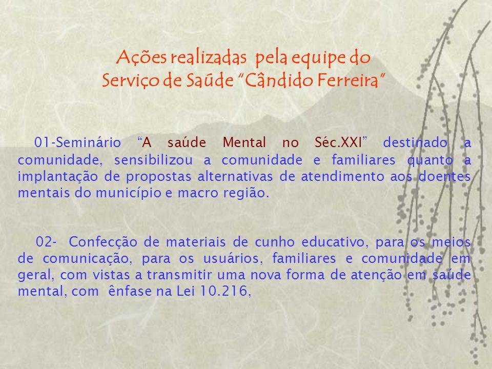 Ações realizadas pela equipe do Serviço de Saúde Cândido Ferreira 01-Seminário A saúde Mental no Séc.XXI destinado a comunidade, sensibilizou a comuni