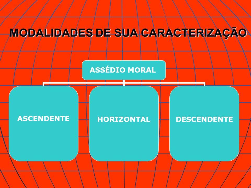 MODALIDADES DE SUA CARACTERIZAÇÃO ASSÉDIO MORAL ASCENDENTE HORIZONTAL DESCENDENTE