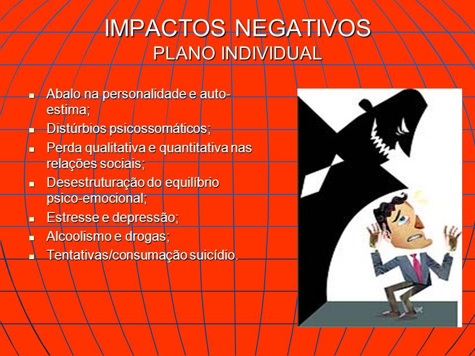 IMPACTOS NEGATIVOS PLANO INDIVIDUAL Abalo na personalidade e auto- estima; Abalo na personalidade e auto- estima; Distúrbios psicossomáticos; Distúrbi