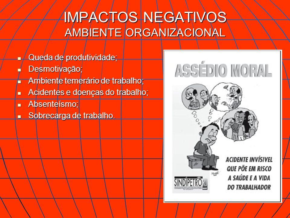 IMPACTOS NEGATIVOS AMBIENTE ORGANIZACIONAL Queda de produtividade; Queda de produtividade; Desmotivação; Desmotivação; Ambiente temerário de trabalho;
