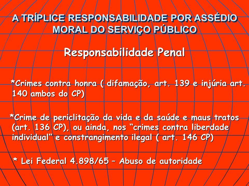 Responsabilidade Penal *Crimes contra honra ( difamação, art. 139 e injúria art. 140 ambos do CP) *Crime de periclitação da vida e da saúde e maus tra