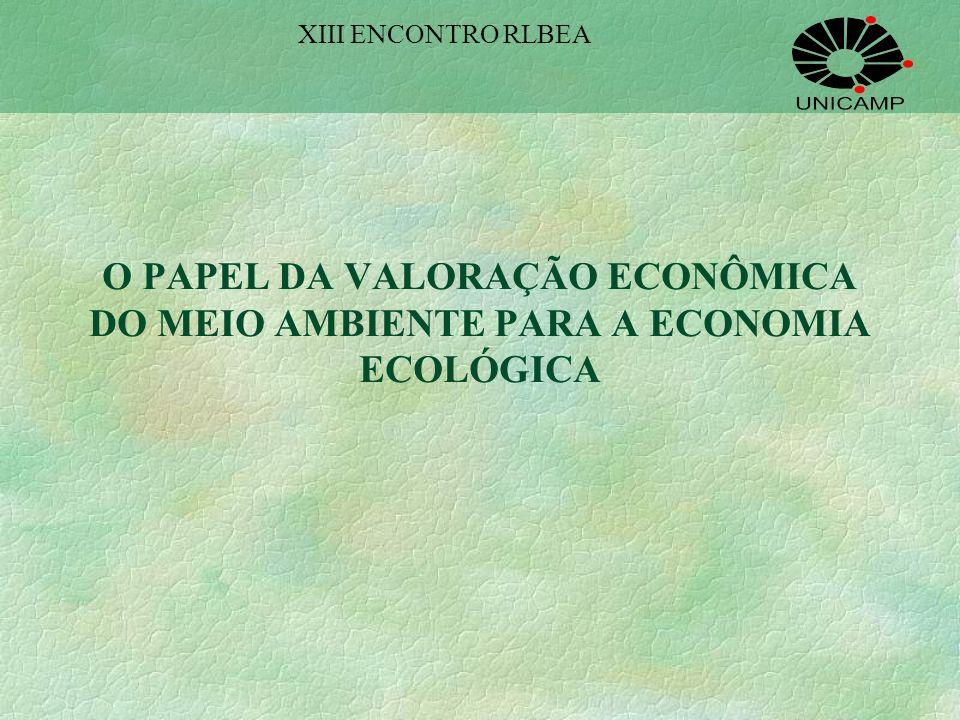 - Curva de Kuznets Ambiental: Renda Percapita Poluição / degradação XIII ENCONTRO RLBEA