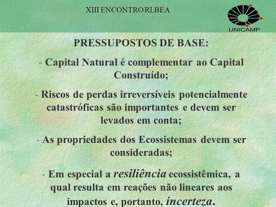 O PAPEL DA VALORAÇÃO ECONÔMICA DO MEIO AMBIENTE PARA A ECONOMIA ECOLÓGICA XIII ENCONTRO RLBEA