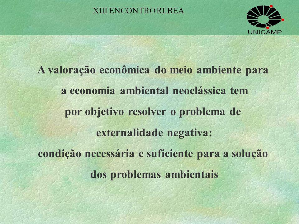 O CONCEITO DE EXTERNALIDADE A alteração do nível de bem estar de um agente econômico pela ação de outro sem o concomitante direito ou dever de ser com