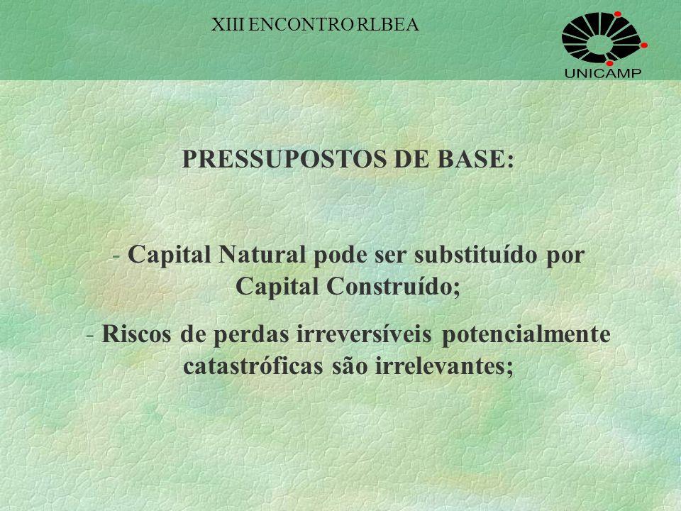 A valoração econômica do meio ambiente para a economia ambiental neoclássica tem por objetivo resolver o problema de externalidade negativa: condição
