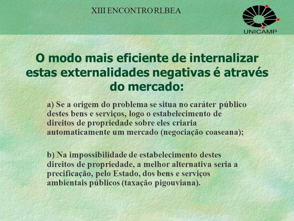 PRESSUPOSTOS DE BASE: - Capital Natural pode ser substituído por Capital Construído; - Riscos de perdas irreversíveis potencialmente catastróficas são