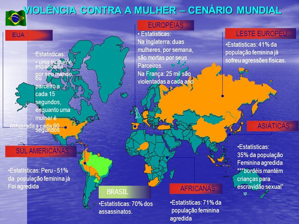 VIOLÊNCIA CONTRA A MULHER – CENÁRIO MUNDIAL LESTE EUROPEU Estatísticas: 41% da população feminina já sofreu agressões físicas. AFRICANAS Estatísticas: