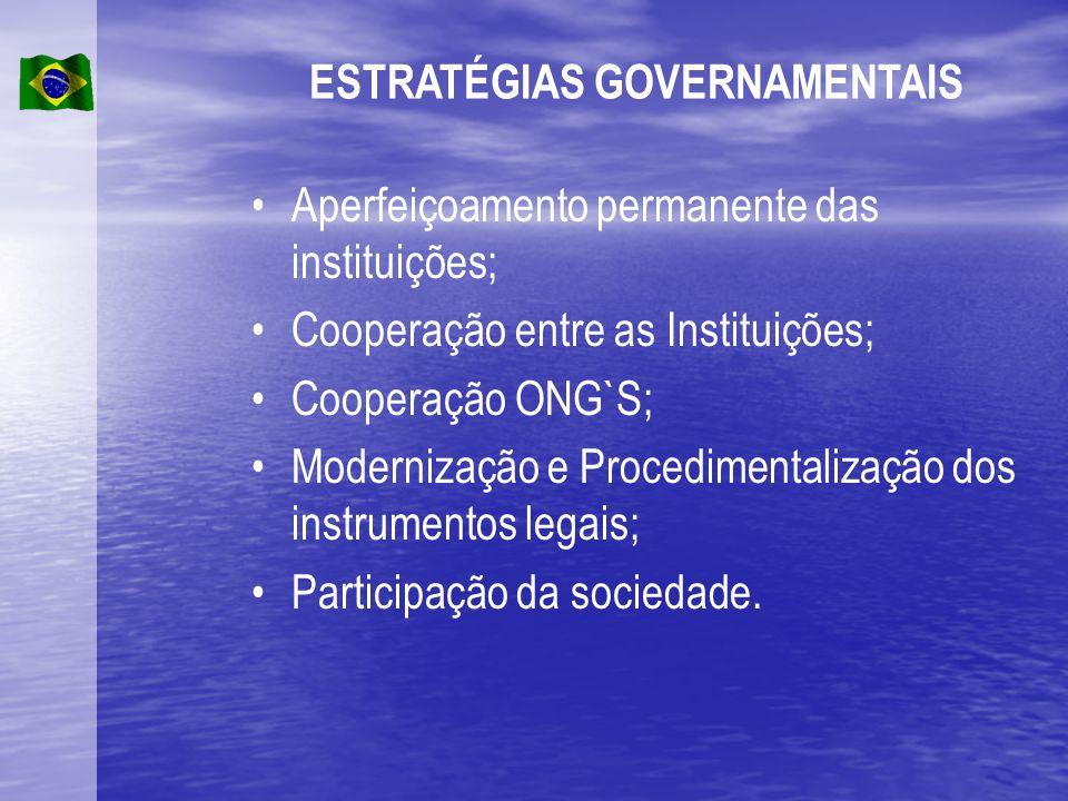 ESTRATÉGIAS GOVERNAMENTAIS Aperfeiçoamento permanente das instituições; Cooperação entre as Instituições; Cooperação ONG`S; Modernização e Procedimentalização dos instrumentos legais; Participação da sociedade.