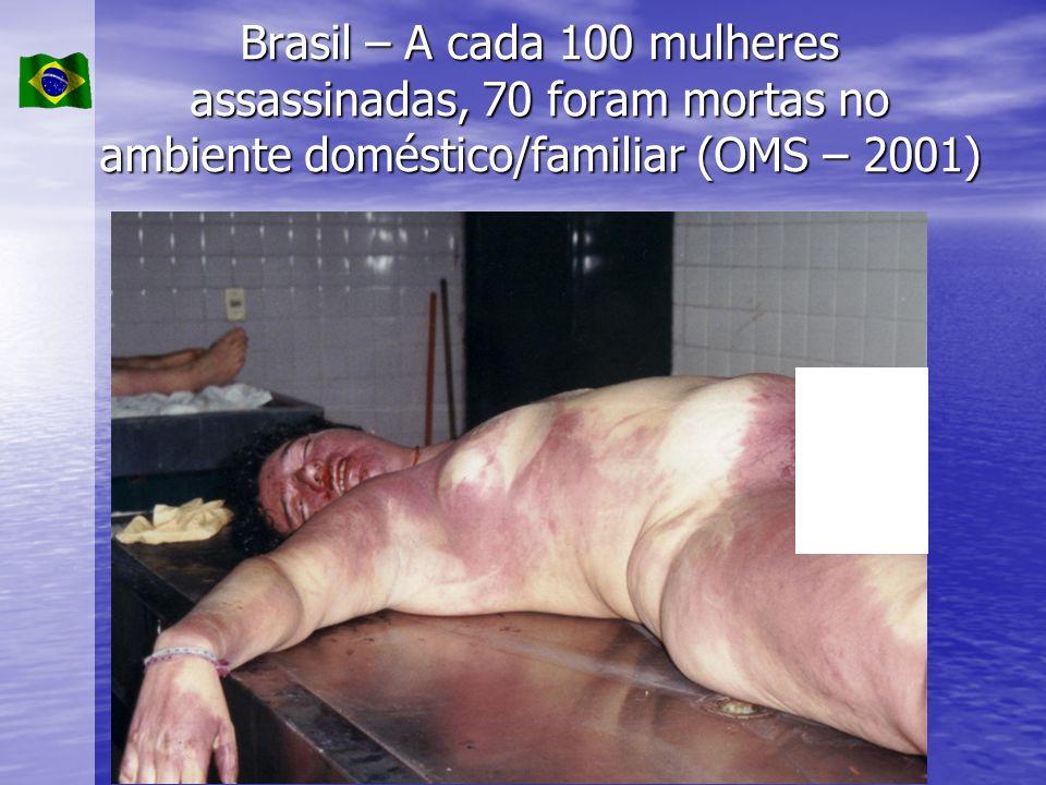 Brasil – A cada 100 mulheres assassinadas, 70 foram mortas no ambiente doméstico/familiar (OMS – 2001)