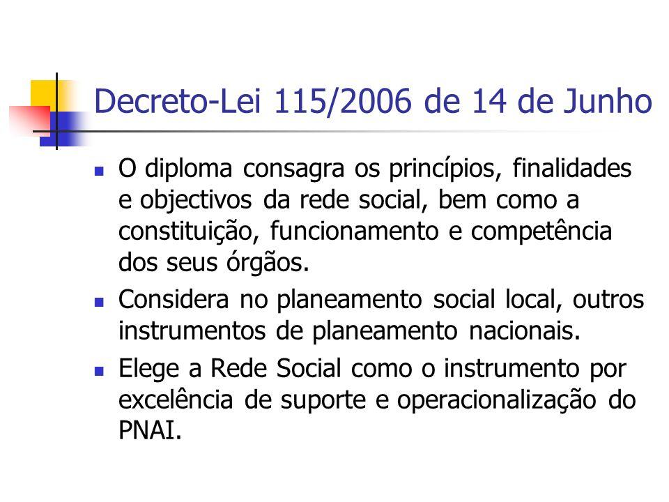 Decreto-Lei 115/2006 de 14 de Junho O diploma consagra os princípios, finalidades e objectivos da rede social, bem como a constituição, funcionamento e competência dos seus órgãos.