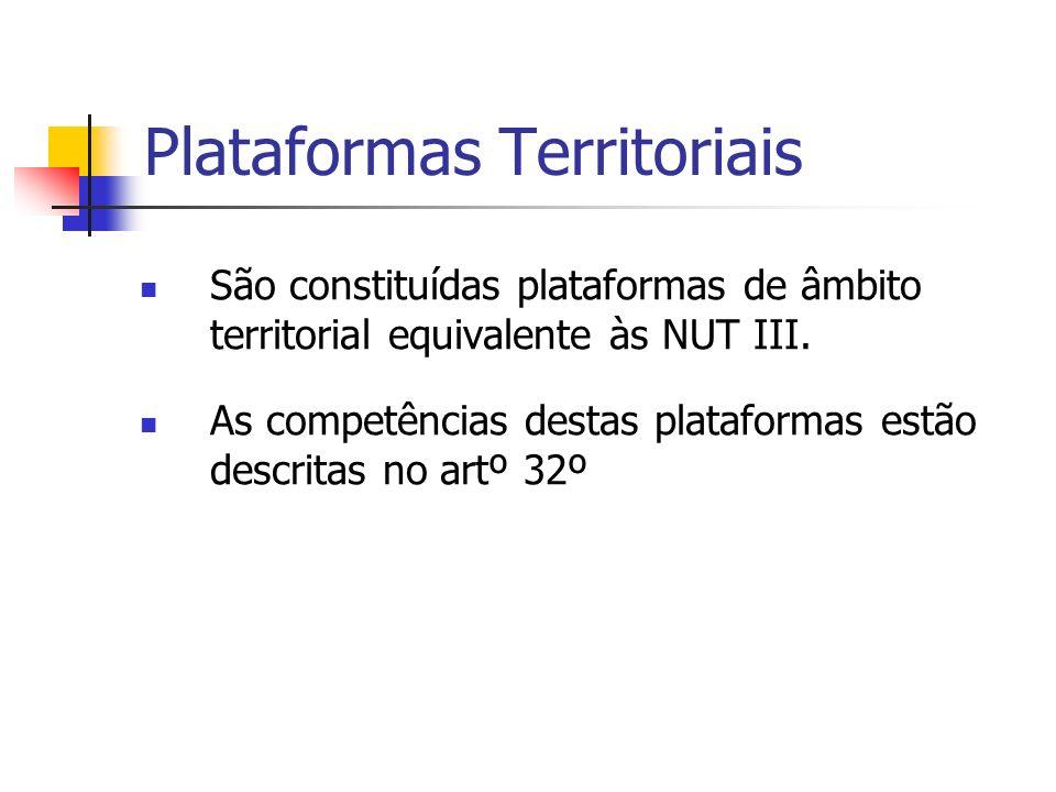 Plataformas Territoriais São constituídas plataformas de âmbito territorial equivalente às NUT III.