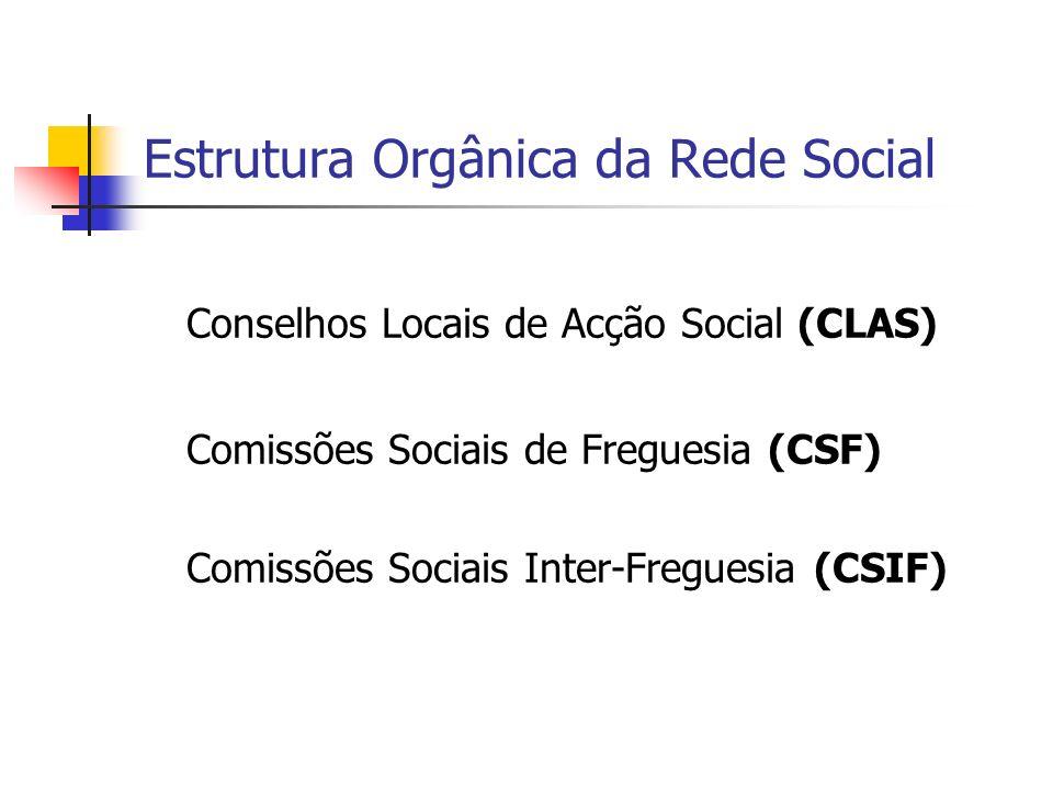 Estrutura Orgânica da Rede Social Conselhos Locais de Acção Social (CLAS) Comissões Sociais de Freguesia (CSF) Comissões Sociais Inter-Freguesia (CSIF)