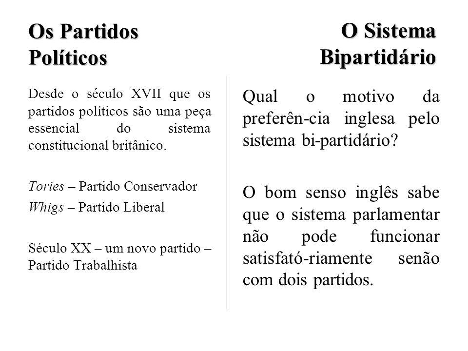 Os Partidos Políticos Desde o século XVII que os partidos políticos são uma peça essencial do sistema constitucional britânico. Tories – Partido Conse