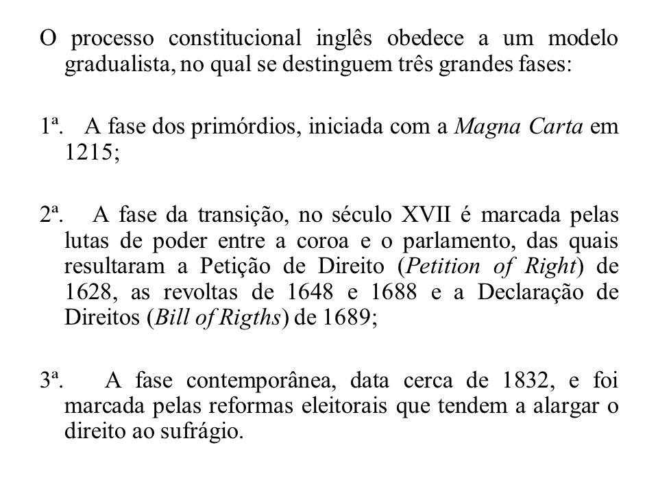 O processo constitucional inglês obedece a um modelo gradualista, no qual se destinguem três grandes fases: 1ª. A fase dos primórdios, iniciada com a