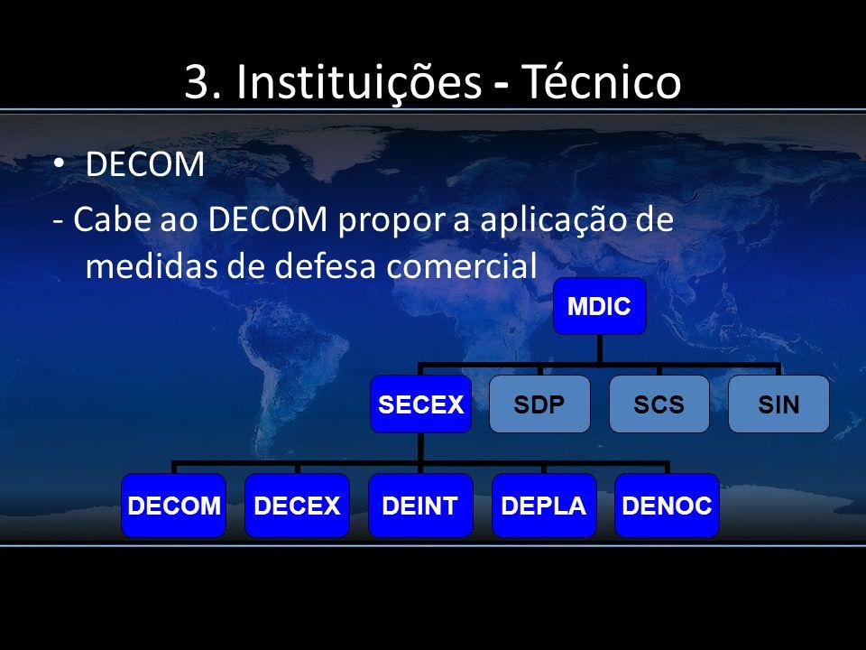 3. Instituições - Técnico DECOM - Cabe ao DECOM propor a aplicação de medidas de defesa comercial MDIC SECEX DECOMDECEXDEINTDEPLADENOC SDPSCSSIN