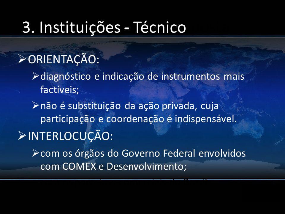 5. A CGDI e sua proposta ORIENTAÇÃO: diagnóstico e indicação de instrumentos mais factíveis; não é substituição da ação privada, cuja participação e c