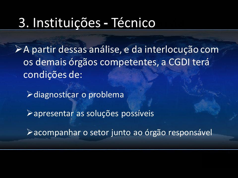 A CGDI e sua Proposta A partir dessas análise, e da interlocução com os demais órgãos competentes, a CGDI terá condições de: diagnosticar o problema a