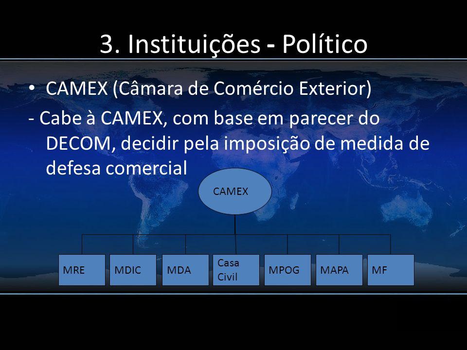 3. Instituições - Político CAMEX (Câmara de Comércio Exterior) - Cabe à CAMEX, com base em parecer do DECOM, decidir pela imposição de medida de defes