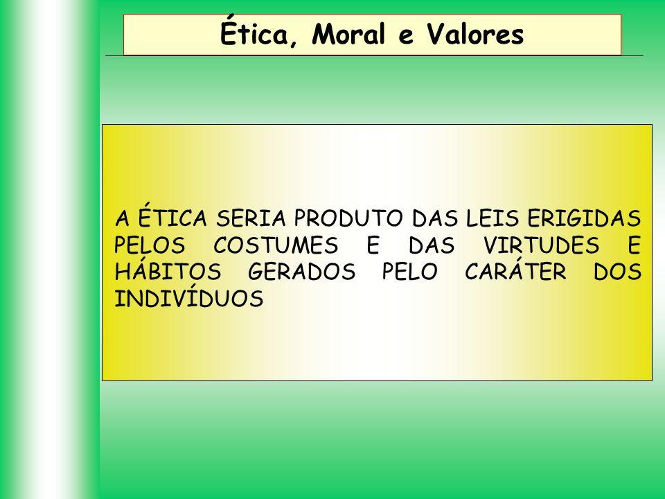 Ética, Moral e Valores A ÉTICA SERIA PRODUTO DAS LEIS ERIGIDAS PELOS COSTUMES E DAS VIRTUDES E HÁBITOS GERADOS PELO CARÁTER DOS INDIVÍDUOS