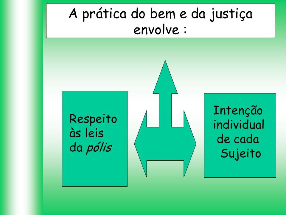 A prática do bem e da justiça envolve : Respeito às leis da pólis Intenção individual de cada Sujeito