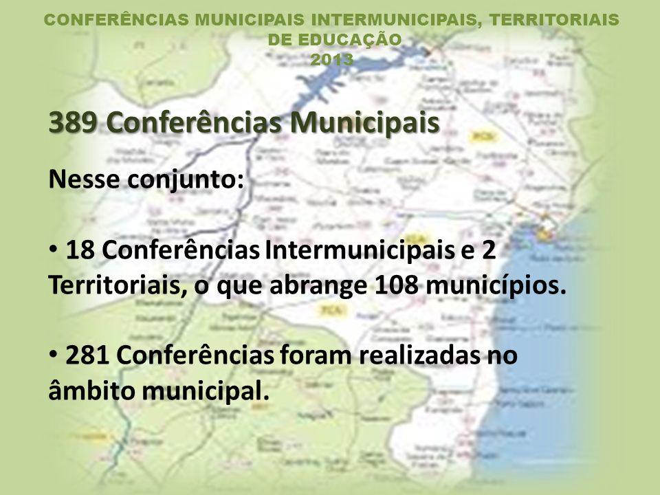 CONFERÊNCIAS MUNICIPAIS INTERMUNICIPAIS, TERRITORIAIS DE EDUCAÇÃO 2013 389 Conferências Municipais Nesse conjunto: 18 Conferências Intermunicipais e 2 Territoriais, o que abrange 108 municípios.