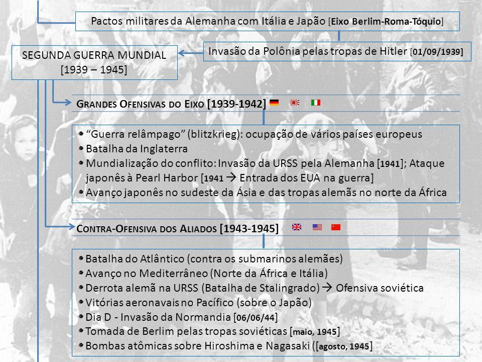 Pactos militares da Alemanha com Itália e Japão [Eixo Berlim-Roma-Tóquio] Invasão da Polônia pelas tropas de Hitler [01/09/1939] SEGUNDA GUERRA MUNDIA