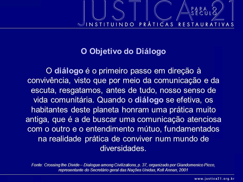 O Objetivo do Diálogo O diálogo é o primeiro passo em direção à convivência, visto que por meio da comunicação e da escuta, resgatamos, antes de tudo,