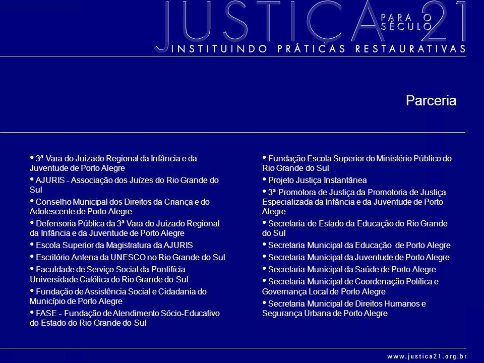 3ª Vara do Juizado Regional da Infância e da Juventude de Porto Alegre AJURIS - Associação dos Juízes do Rio Grande do Sul Conselho Municipal dos Dire