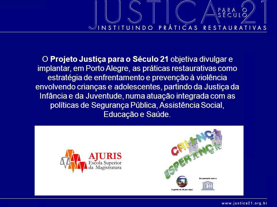 O Projeto Justiça para o Século 21 objetiva divulgar e implantar, em Porto Alegre, as práticas restaurativas como estratégia de enfrentamento e preven