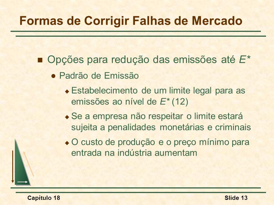 Capítulo 18Slide 13 Formas de Corrigir Falhas de Mercado Opções para redução das emissões até E* Padrão de Emissão Estabelecimento de um limite legal
