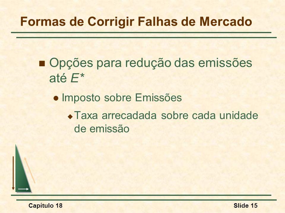 Capítulo 18Slide 15 Opções para redução das emissões até E* Imposto sobre Emissões Taxa arrecadada sobre cada unidade de emissão Formas de Corrigir Fa