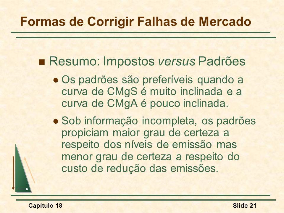 Capítulo 18Slide 21 Resumo: Impostos versus Padrões Os padrões são preferíveis quando a curva de CMgS é muito inclinada e a curva de CMgA é pouco incl