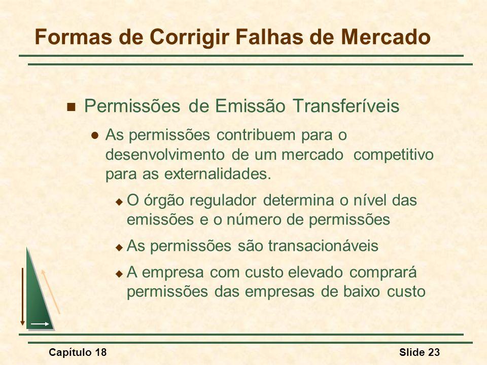 Capítulo 18Slide 23 Permissões de Emissão Transferíveis As permissões contribuem para o desenvolvimento de um mercado competitivo para as externalidad