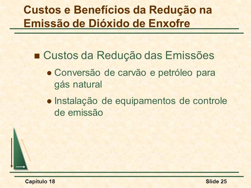 Capítulo 18Slide 25 Custos e Benefícios da Redução na Emissão de Dióxido de Enxofre Custos da Redução das Emissões Conversão de carvão e petróleo para