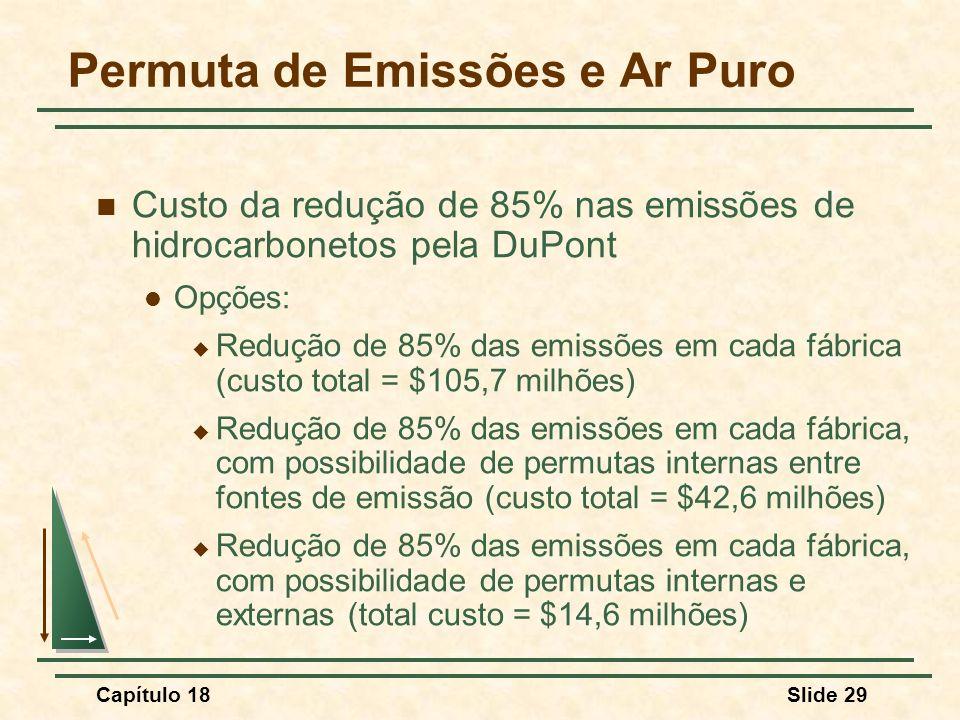 Capítulo 18Slide 29 Custo da redução de 85% nas emissões de hidrocarbonetos pela DuPont Opções: Redução de 85% das emissões em cada fábrica (custo tot