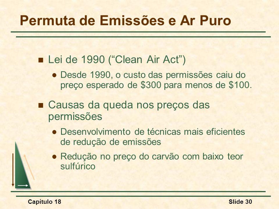Capítulo 18Slide 30 Lei de 1990 (Clean Air Act) Desde 1990, o custo das permissões caiu do preço esperado de $300 para menos de $100. Causas da queda