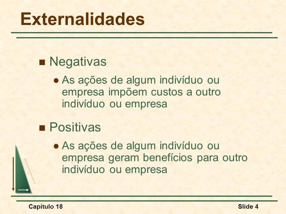 Capítulo 18Slide 4 Externalidades Negativas As ações de algum indivíduo ou empresa impõem custos a outro indivíduo ou empresa Positivas As ações de al
