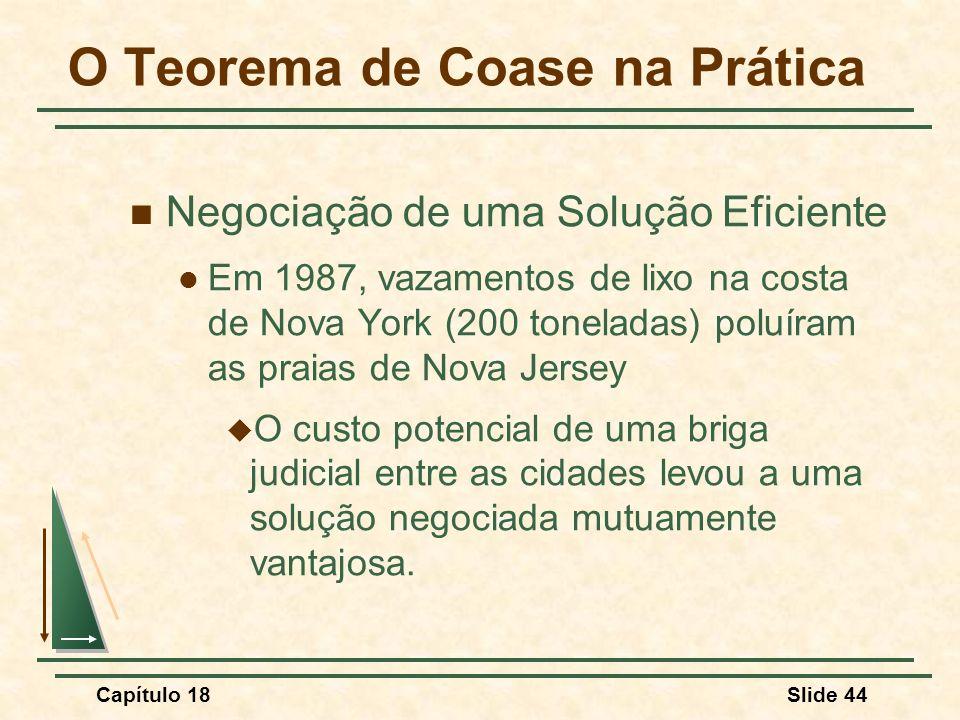 Capítulo 18Slide 44 O Teorema de Coase na Prática Negociação de uma Solução Eficiente Em 1987, vazamentos de lixo na costa de Nova York (200 toneladas
