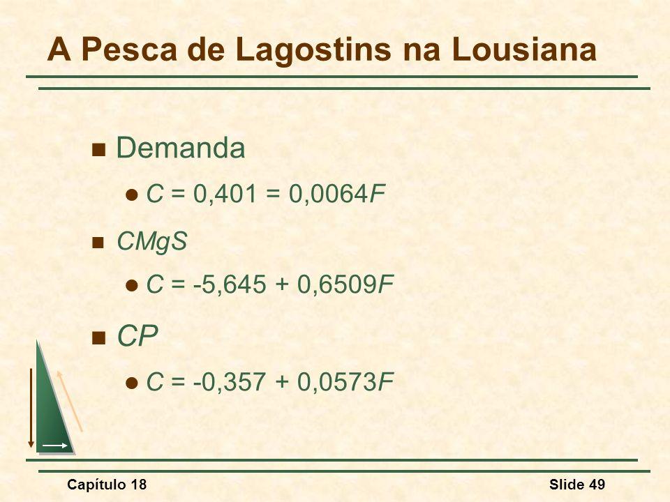 Capítulo 18Slide 49 A Pesca de Lagostins na Lousiana Demanda C = 0,401 = 0,0064F CMgS C = -5,645 + 0,6509F CP C = -0,357 + 0,0573F
