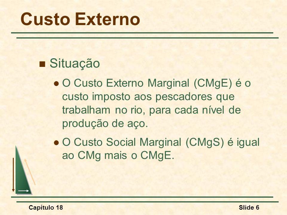 Capítulo 18Slide 27 Reduções na Emissão de Dióxido de Enxofre Concentração de dióxido de enxofre (ppm) 20 40 60 0 Dólares por unidade de redução 0,020,040,060,08 Custo Social Marginal Custo Marginal de Redução das Emissões (CMgR) Observações CMgR = CMgS ao nível de 0,0275CMgR = CMgS ao nível de 0,0275 0,0275 é pouco inferior ao nível observado de emissão0,0275 é pouco inferior ao nível observado de emissão Aumento na eficiência econômicaAumento na eficiência econômica