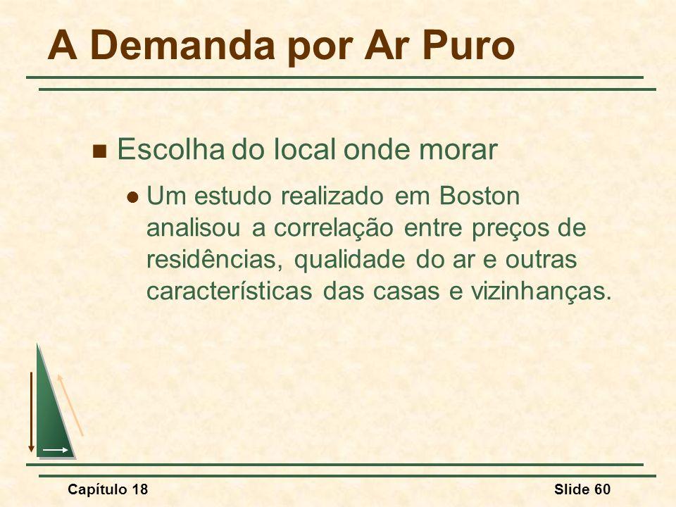 Capítulo 18Slide 60 A Demanda por Ar Puro Escolha do local onde morar Um estudo realizado em Boston analisou a correlação entre preços de residências,