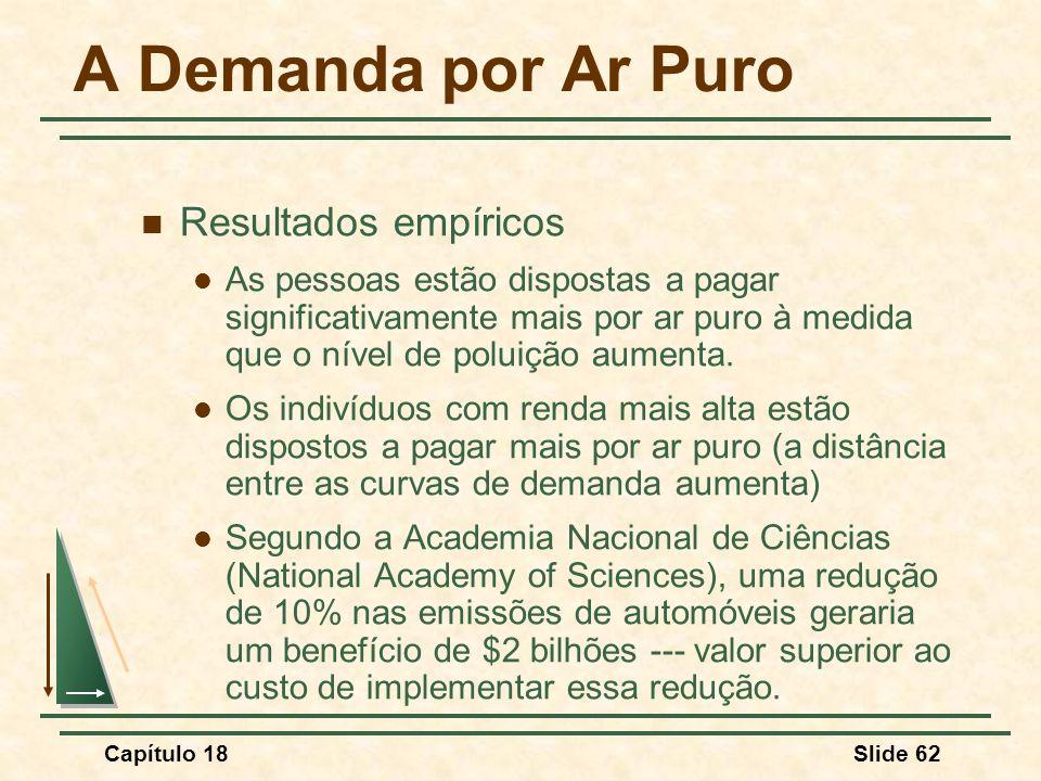 Capítulo 18Slide 62 A Demanda por Ar Puro Resultados empíricos As pessoas estão dispostas a pagar significativamente mais por ar puro à medida que o n