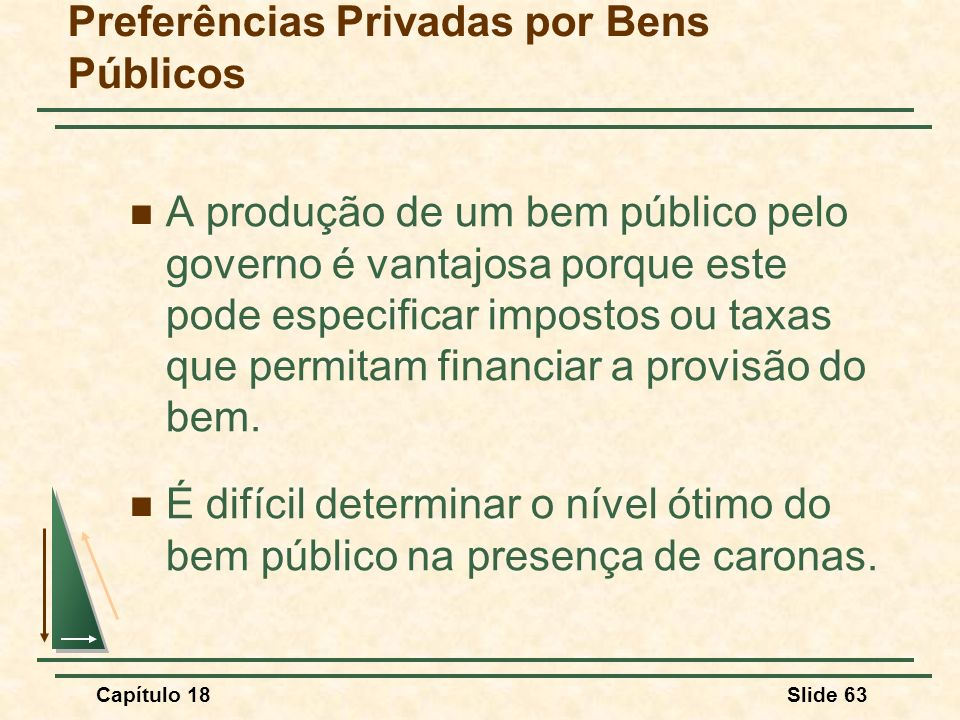 Capítulo 18Slide 63 Preferências Privadas por Bens Públicos A produção de um bem público pelo governo é vantajosa porque este pode especificar imposto