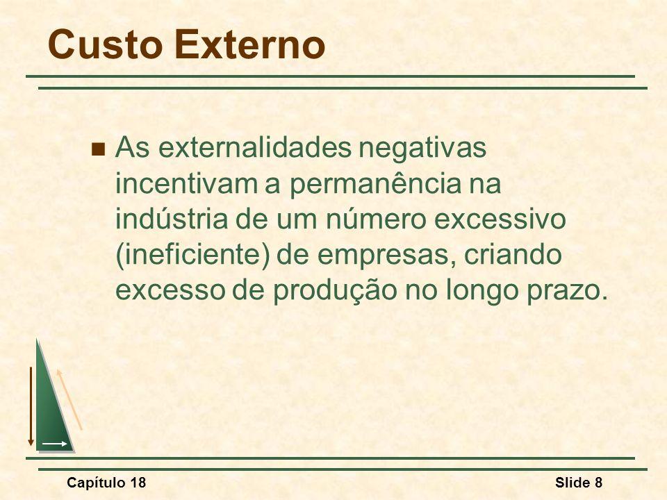 Capítulo 18Slide 8 Custo Externo As externalidades negativas incentivam a permanência na indústria de um número excessivo (ineficiente) de empresas, c